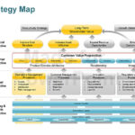 Strategic Plan Powerpoint Template  The highest quality  Throughout Strategy Document Template Powerpoint
