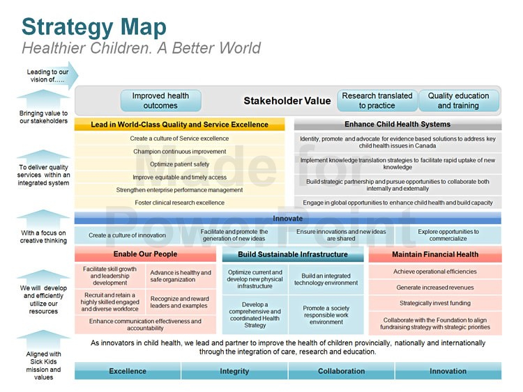Strategic Plan Powerpoint Template  The highest quality  With Strategy Document Template Powerpoint For Strategy Document Template Powerpoint