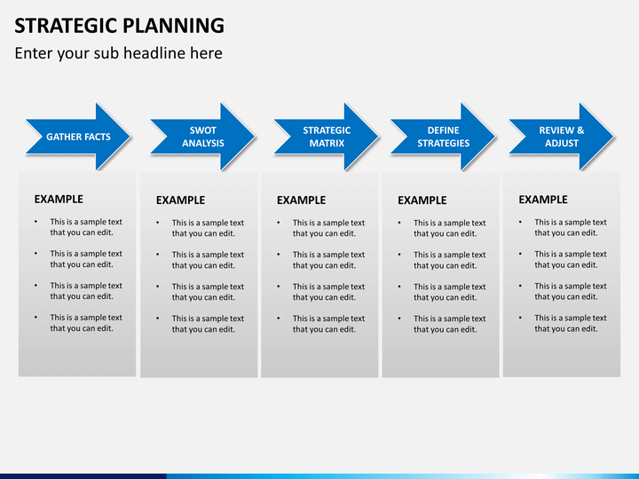Strategic Planning Throughout Strategy Document Template Powerpoint Throughout Strategy Document Template Powerpoint