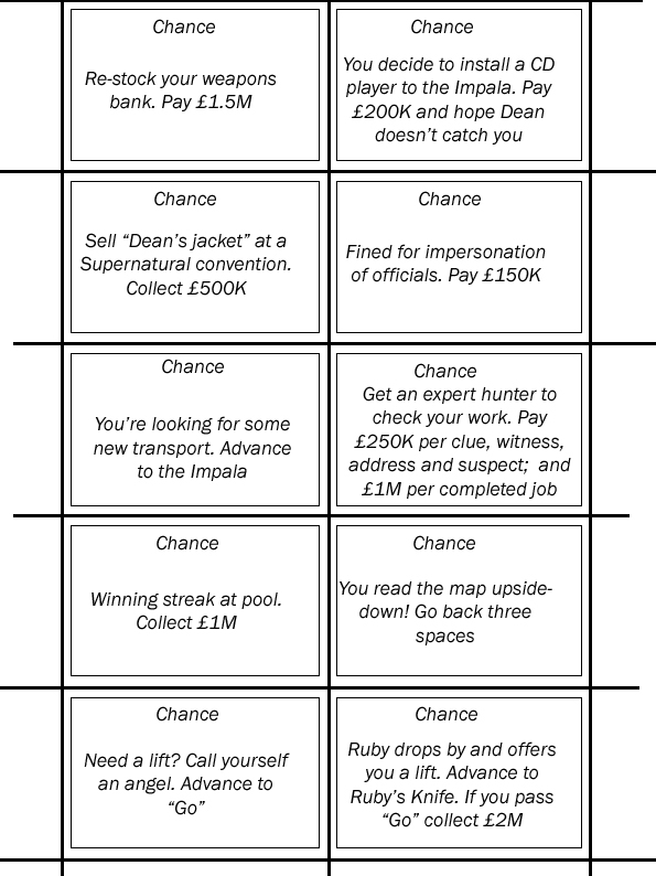 Supernatural Monopoly Cards 11 [[chance]] by Much-Dipstick on  Regarding Monopoly Chance Cards Template Inside Monopoly Chance Cards Template