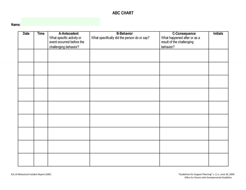 Template: Daily Behavior Report Template Within Daily Behavior Report Template